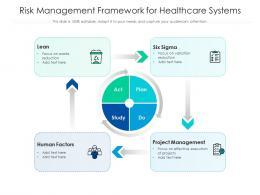 Risk Management Framework For Healthcare Systems