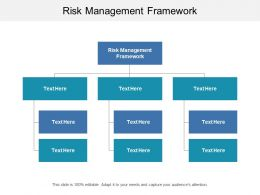 Risk Management Framework Ppt Powerpoint Presentation Icon Structure Cpb