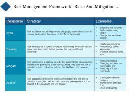 risk_management_framework_risks_and_mitigation_strategies_ppt_templates_Slide01