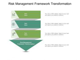 Risk Management Framework Transformation Ppt Powerpoint Presentation Model Skills Cpb