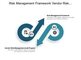 Risk Management Framework Vendor Risk Management Audit Program Cpb