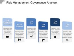 Risk Management Governance Analyze Strategies Order Processing Order Fulfilment
