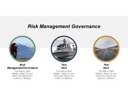 Risk Management Governance Ppt Powerpoint Presentation Model Graphic Tips Cpb