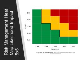 Risk Management Heat Map Likelihood Impact 5x5 Powerpoint Layout