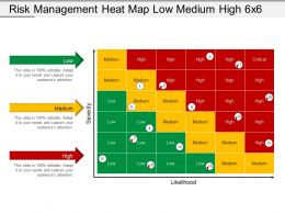 Risk Management Heat Map Low Medium High 6x6 PPT Background