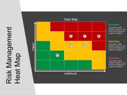 Risk Management Heat Map Powerpoint Show