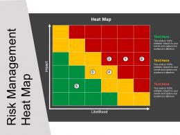 Risk Management Heat Map Ppt Example