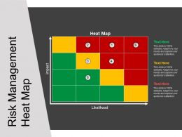Risk Management Heat Map Ppt Model
