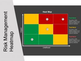 Risk Management Heatmap Powerpoint Slide Images
