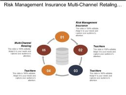 Risk Management Insurance Multi Channel Retiling Work Capital Cpb