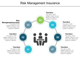 Risk Management Insurance Ppt Powerpoint Presentation Layouts Samples Cpb