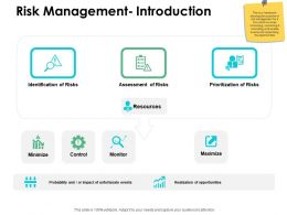 Risk Management Introduction Identification Risks Ppt Powerpoint Presentation Professional Slides