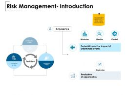 Risk Management Introduction Monitor Control Ppt Powerpoint Presentation File Template