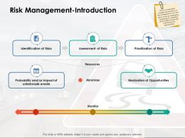 Risk Management Introduction Opportunities Ppt Powerpoint Presentation Show