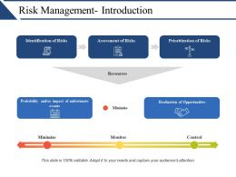 Risk Management Introduction Ppt Example 2015