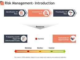 Risk Management Introduction Ppt Powerpoint Presentation Pictures Model
