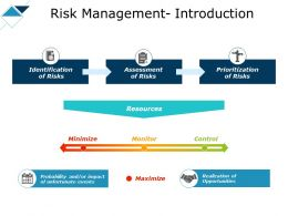 Risk Management Introduction Prioritization Ppt Powerpoint Slides