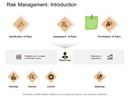 Risk Management Introduction Resources Maximize Ppt Powerpoint Presentation File Guide