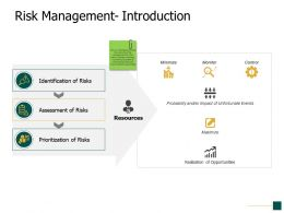 Risk Management Introduction Resources Ppt Powerpoint Presentation Pictures