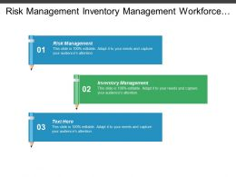 Risk Management Inventory Management Workforce Management Corporate Strategy Cpb