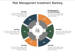 Risk Management Investment Banking Ppt Powerpoint Presentation Ideas Deck Cpb