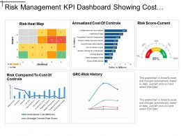 Risk Management Kpi Dashboard Showing Cost Of Control And Risk Score