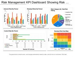 risk_management_kpi_dashboard_showing_risk_heat_map_and_control_rate_by_period_Slide01