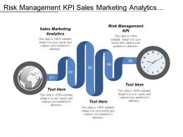 Risk Management Kpi Sales Marketing Analytics Risk Compliance Framework Cpb