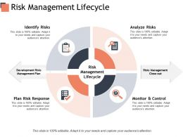 Risk Management Lifecycle Plan Risk Response Ppt Powerpoint Presentation Pictures Outline