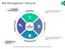 Risk Management Lifecycle Ppt Powerpoint Presentation Pictures Example Introduction