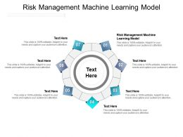 Risk Management Machine Learning Model Ppt Powerpoint Presentation Summary Cpb