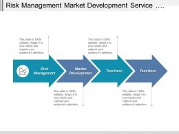 Risk Management Market Development Service Management Cross Channel Marketing Cpb