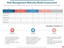 Risk Management Maturity Model Assessment Ppt Powerpoint Presentation Shapes