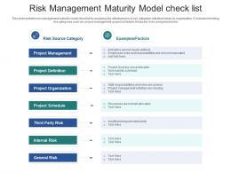 Risk Management Maturity Model Checklist