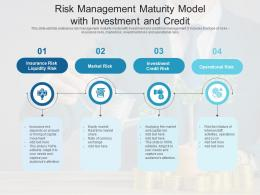 Risk Management Maturity Model With Investment And Credit