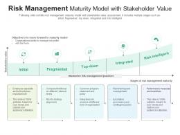Risk Management Maturity Model With Stakeholder Value
