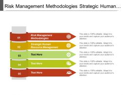Risk Management Methodologies Strategic Human Resource Management Management Standard Cpb