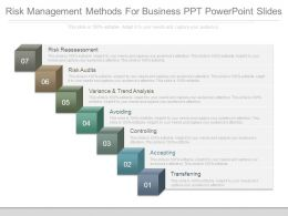 Risk Management Methods For Business Ppt Powerpoint Slides