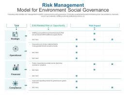 Risk Management Model For Environment Social Governance