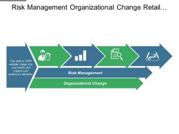 Risk Management Organizational Change Retail Supply Chain Management Cpb