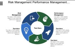 Risk Management Performance Management Strategic Planning Human Development Cpb