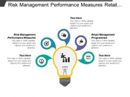 Risk Management Performance Measures Retail Management Programmed Business Performance Cpb