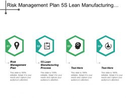 Risk Management Plan 5 S Lean Manufacturing Process Stakeholder Assessment Cpb