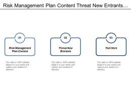 Risk Management Plan Content Threat New Entrants Management Policy