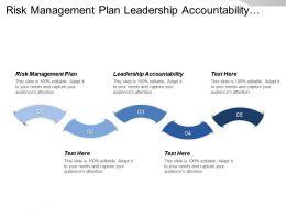 Risk Management Plan Leadership Accountability Audit Management Review