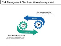 Risk Management Plan Lean Waste Management Lean Manufacturing Cpb
