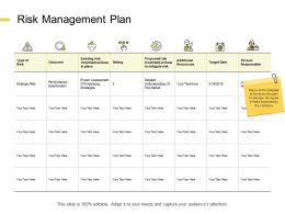 Risk Management Plan Performance Deterioration E274 Ppt Powerpoint Presentation Gallery Show