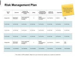 Risk Management Plan Performance Deterioration Ppt Powerpoint Presentation Slides Visuals
