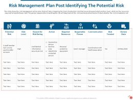 Risk Management Plan Post Identifying The Potential Risk Ppt Powerpoint Clipart