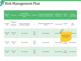 Risk Management Plan Powerpoint Slide Backgrounds